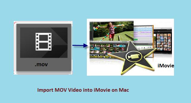 Converting MOV to iMovie
