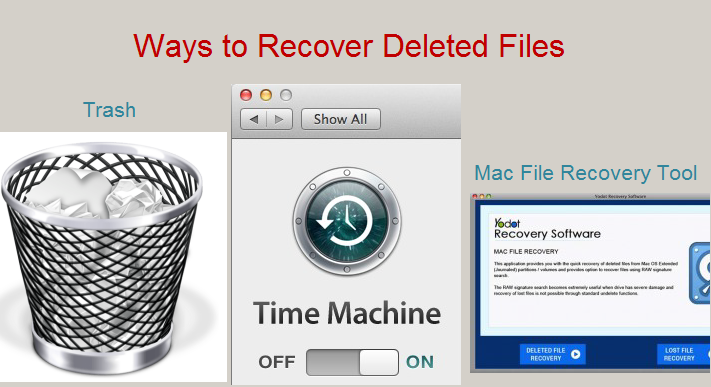 How To Recover Accidentally Deleted Files From Trash