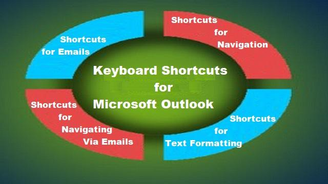 Keyboard Shortcuts for Outlook that Every Users Should Know