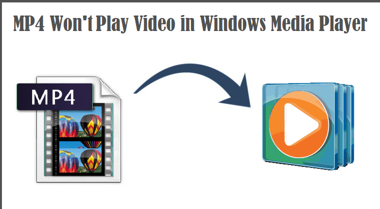 What to Do When MP4 File Won't Play on Windows Media Player