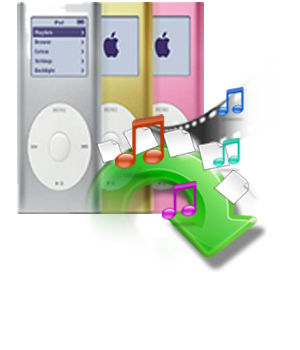 Lost File Recovery from iPod after iTunes Sync Error
