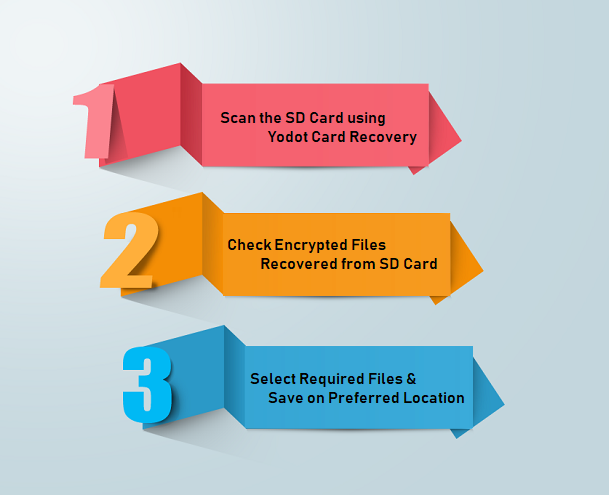 Recover Encrypted Files from SD Card