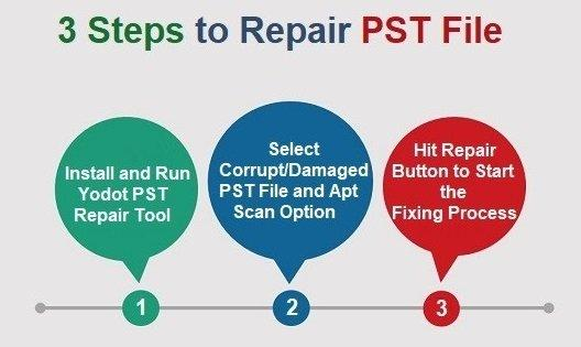 Steps to Repair PST File